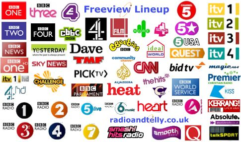 Freeview Digital Tv Explored By Frequencycast