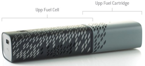 Upp Hydrogen Charger