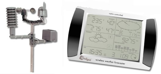 USB Weather Station
