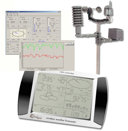 USB Wireless Weather Station